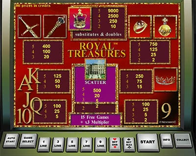 Новоматики Royal Treasures
