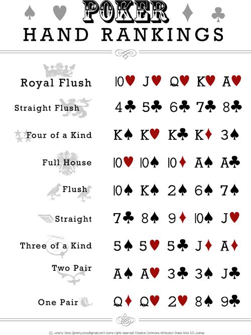 4 Карты В Покере